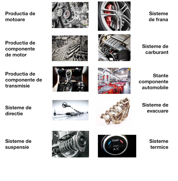 Aplicatii - automobile industrie - schema 1