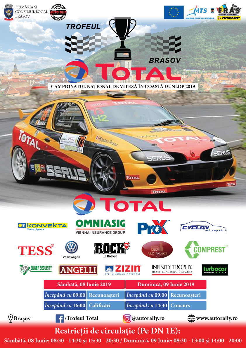 Poster Trofeul Total Brasov
